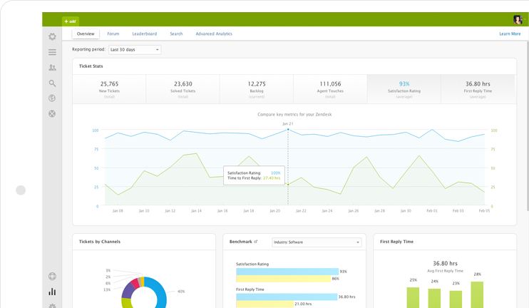 Screenshot of helpdesk
